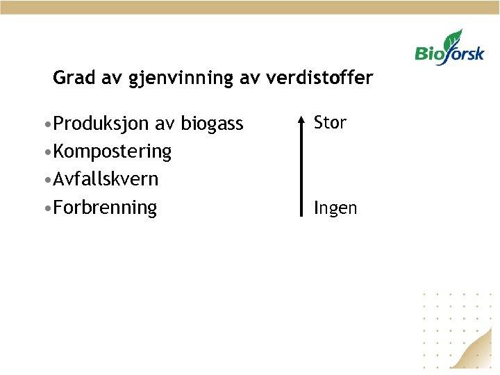 Grad av gjenvinning av verdistoffer • Produksjon av biogass • Kompostering • Avfallskvern •