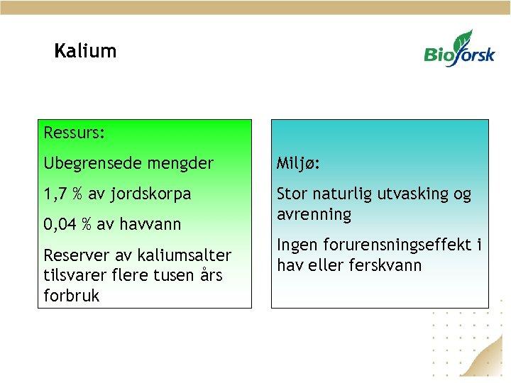 Kalium Ressurs: Ubegrensede mengder Miljø: 1, 7 % av jordskorpa Stor naturlig utvasking og