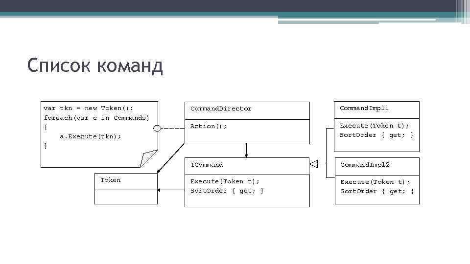 Список команд var tkn = new Token(); foreach(var c in Commands) { a. Execute(tkn);