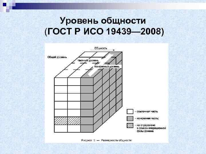 Уровень общности (ГОСТ Р ИСО 19439— 2008)