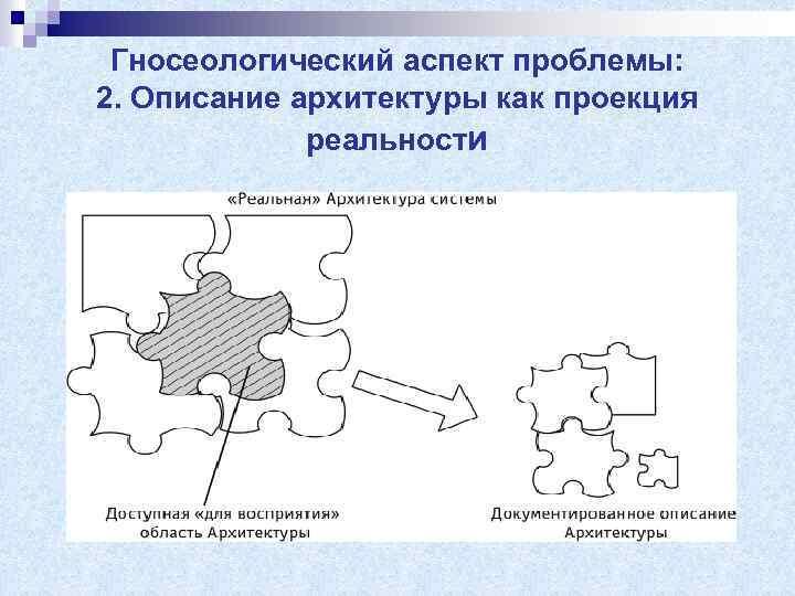 Гносеологический аспект проблемы: 2. Описание архитектуры как проекция реальности