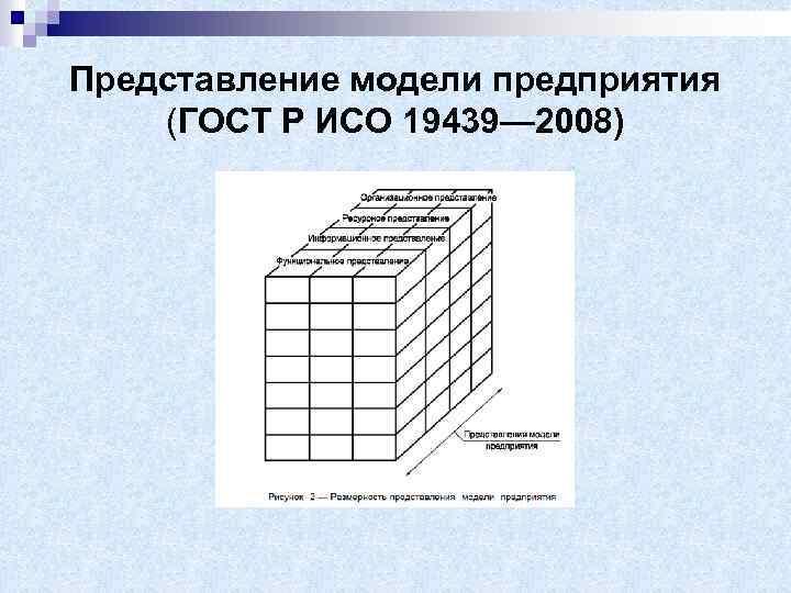 Представление модели предприятия (ГОСТ Р ИСО 19439— 2008)