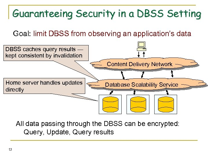 Guaranteeing Security in a DBSS Setting Goal: limit DBSS from observing an application's data