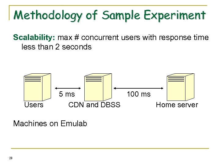 Methodology of Sample Experiment Scalability: max # concurrent users with response time less than