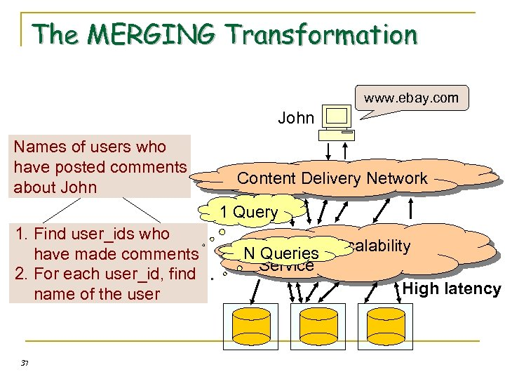 The MERGING Transformation www. ebay. com John Names of users who have posted comments