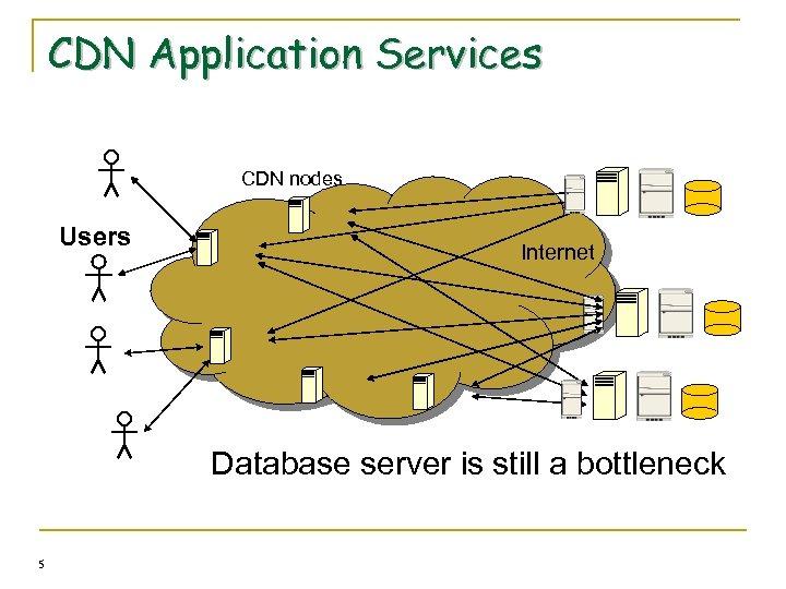 CDN Application Services CDN nodes Users Internet Database server is still a bottleneck 5