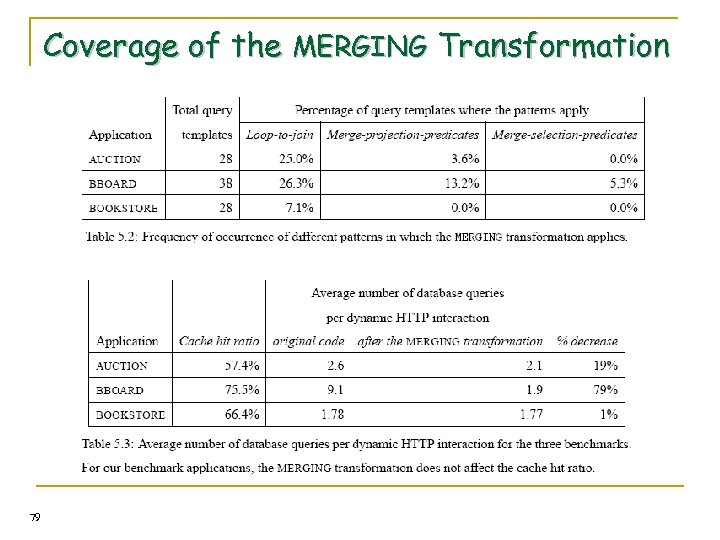 Coverage of the MERGING Transformation 79