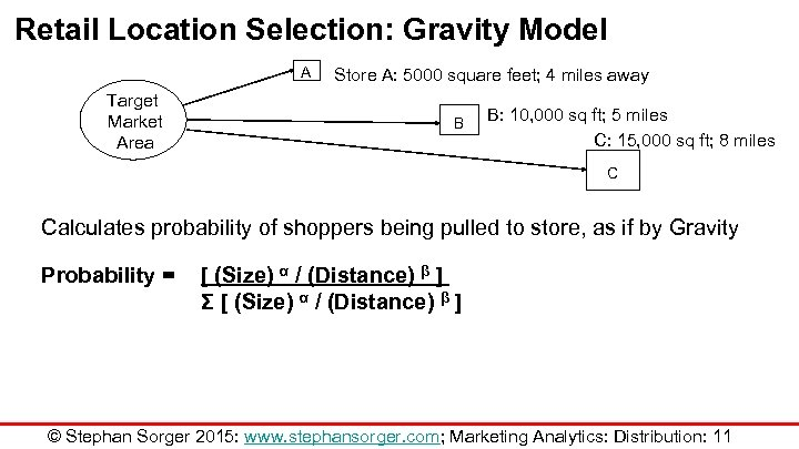 Retail Location Selection: Gravity Model A Target Market Area Store A: 5000 square feet;