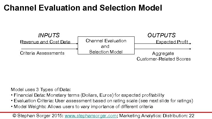 Channel Evaluation and Selection Model INPUTS Revenue and Cost Data Criteria Assessments Channel Evaluation