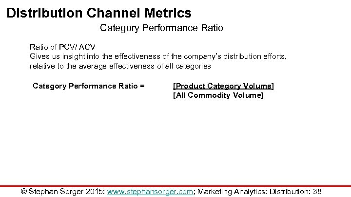 Distribution Channel Metrics Category Performance Ratio of PCV/ ACV Gives us insight into the