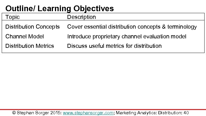 Outline/ Learning Objectives Topic Description Distribution Concepts Cover essential distribution concepts & terminology Channel