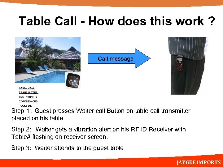 Table Call - How does this work ? Call message TABLE CALL TRANS MITTER: