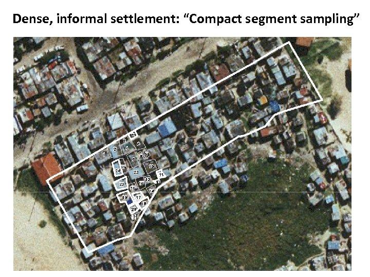 "Dense, informal settlement: ""Compact segment sampling"""