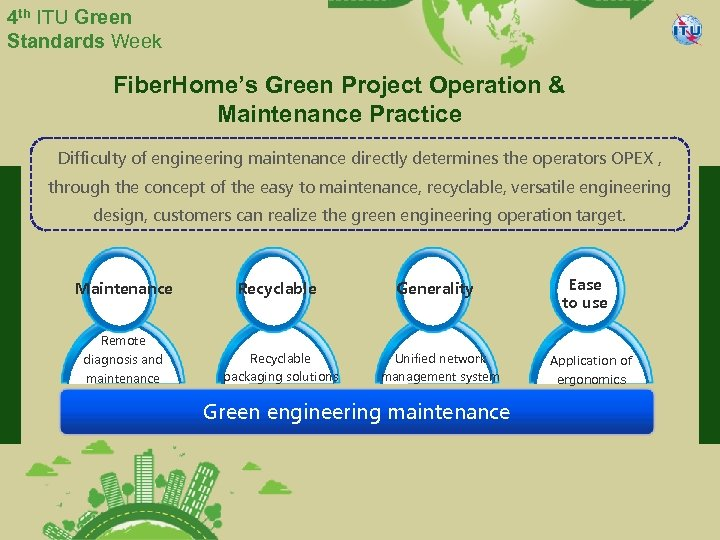 4 th ITU Green Standards Week Fiber. Home's Green Project Operation & Maintenance Practice