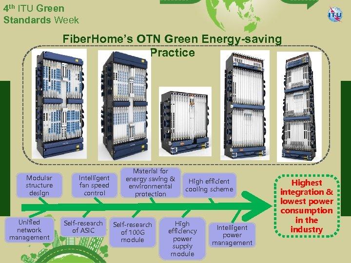 4 th ITU Green Standards Week Fiber. Home's OTN Green Energy-saving Practice Modular structure