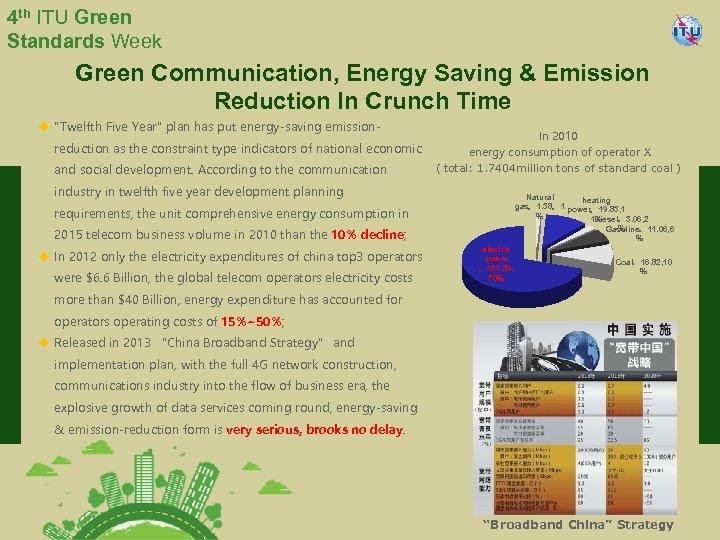 4 th ITU Green Standards Week Green Communication, Energy Saving & Emission Reduction In