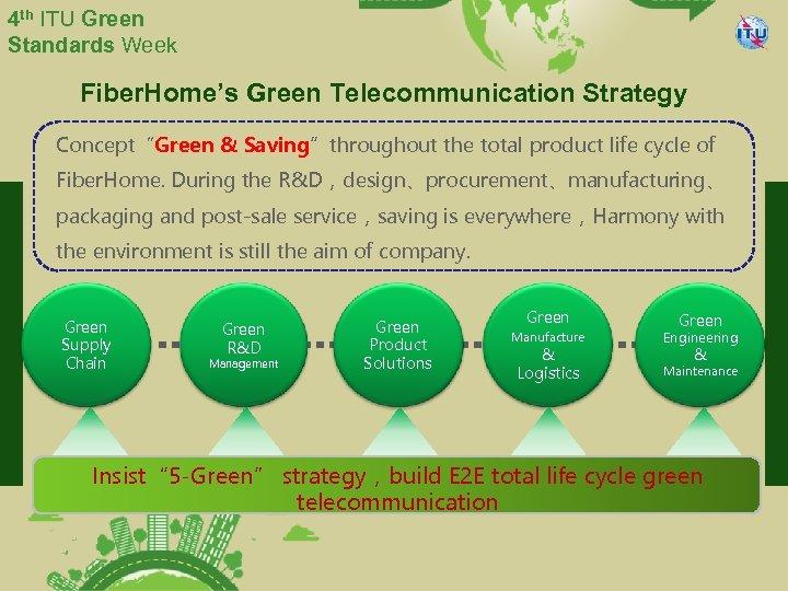 "4 th ITU Green Standards Week Fiber. Home's Green Telecommunication Strategy Concept""Green & Saving""throughout"