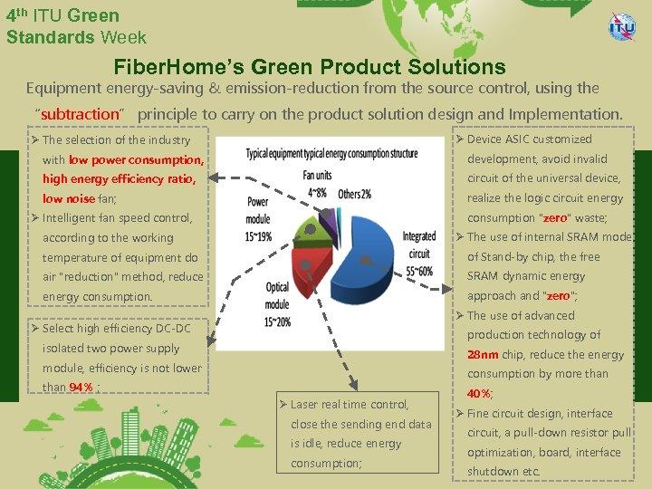 4 th ITU Green Standards Week Fiber. Home's Green Product Solutions Equipment energy-saving &