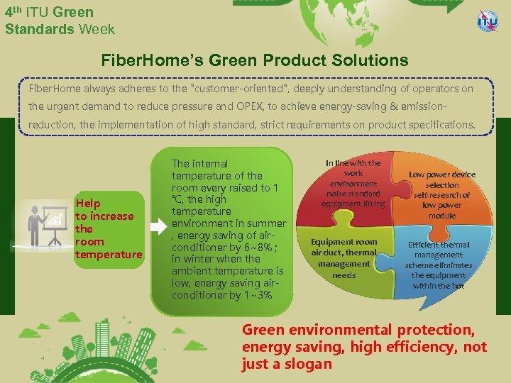 4 th ITU Green Standards Week Fiber. Home's Green Product Solutions Fiber. Home always