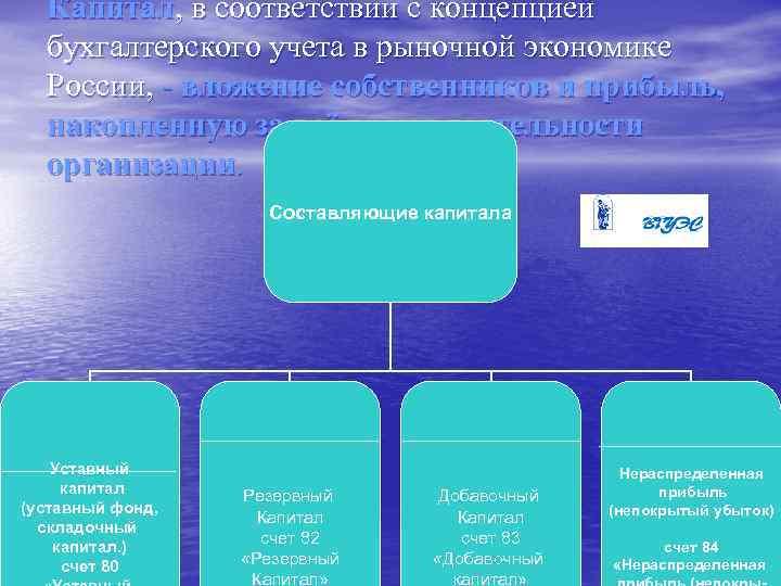 Капитал, в соответствии с концепцией бухгалтерского учета в рыночной экономике России, - вложение собственников