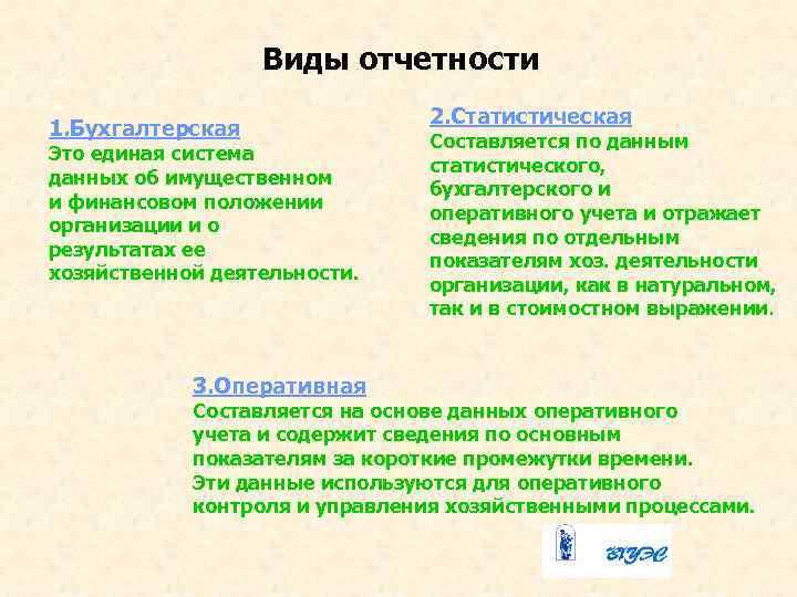 Виды отчетности 1. Бухгалтерская Это единая система данных об имущественном и финансовом положении организации