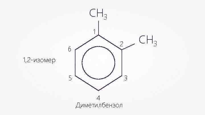 СН 3 1 6 СН 3 2 1, 2 -изомер 5 3 4 Диметилбензол