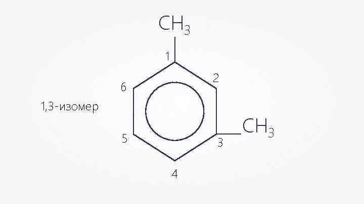 СН 3 1 2 6 1, 3 -изомер 5 3 4 СН 3