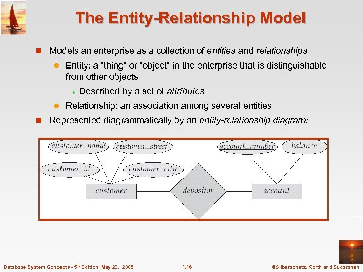 The Entity-Relationship Model n Models an enterprise as a collection of entities and relationships