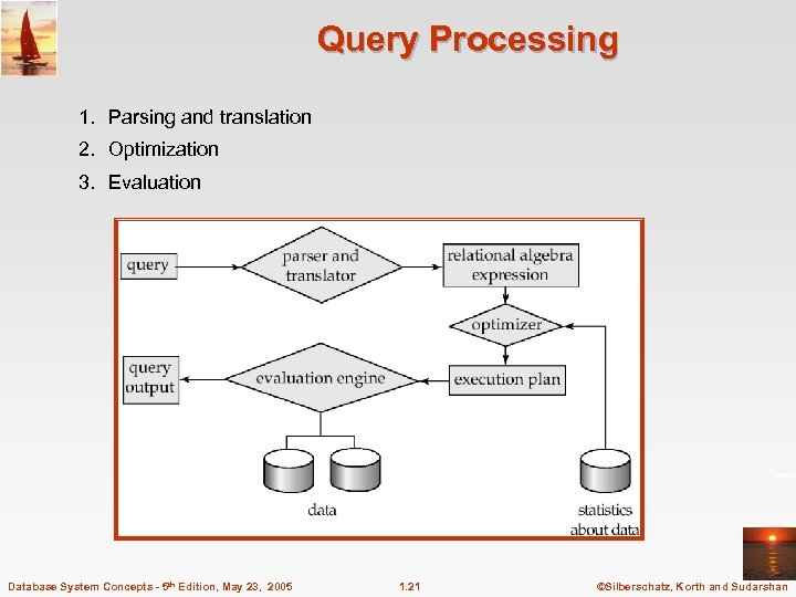 Query Processing 1. Parsing and translation 2. Optimization 3. Evaluation Database System Concepts -