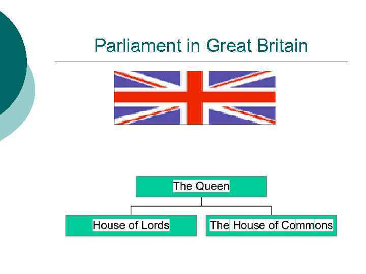 Parliament in Great Britain