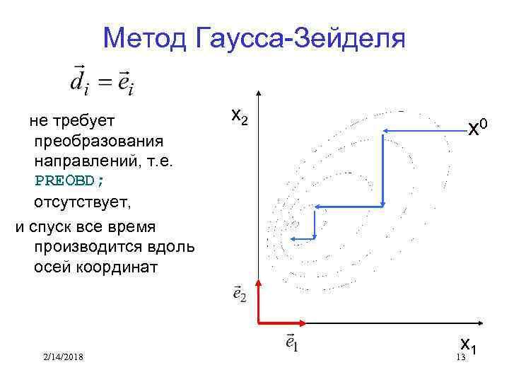 Метод Гаусса-Зейделя не требует преобразования направлений, т. е. PREOBD; отсутствует, и спуск все время