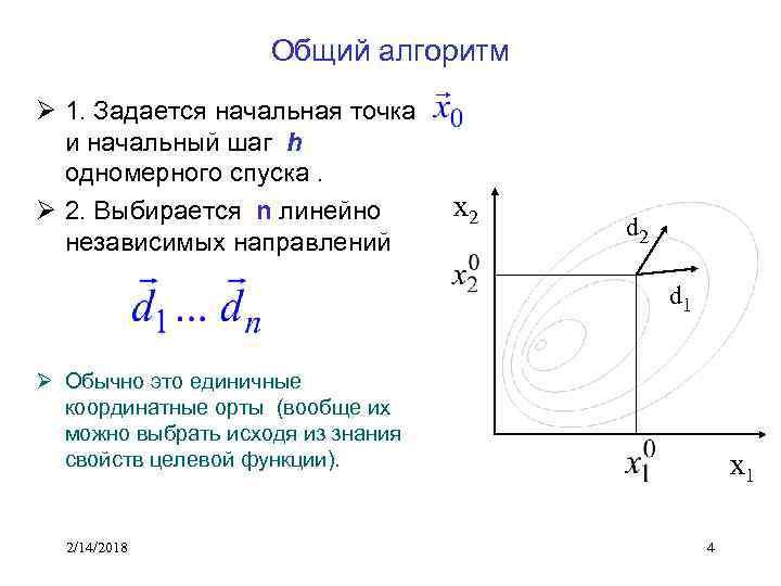 Общий алгоритм Ø 1. Задается начальная точка и начальный шаг h одномерного спуска. Ø