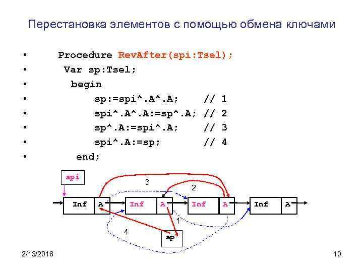 Перестановка элементов с помощью обмена ключами • • Procedure Rev. After(spi: Tsel); Var sp: