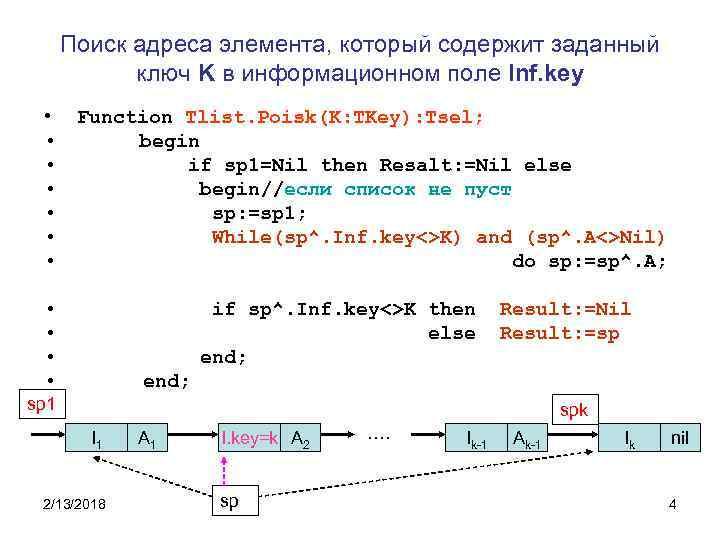 Поиск адреса элемента, который содержит заданный ключ K в информационном поле Inf. key •