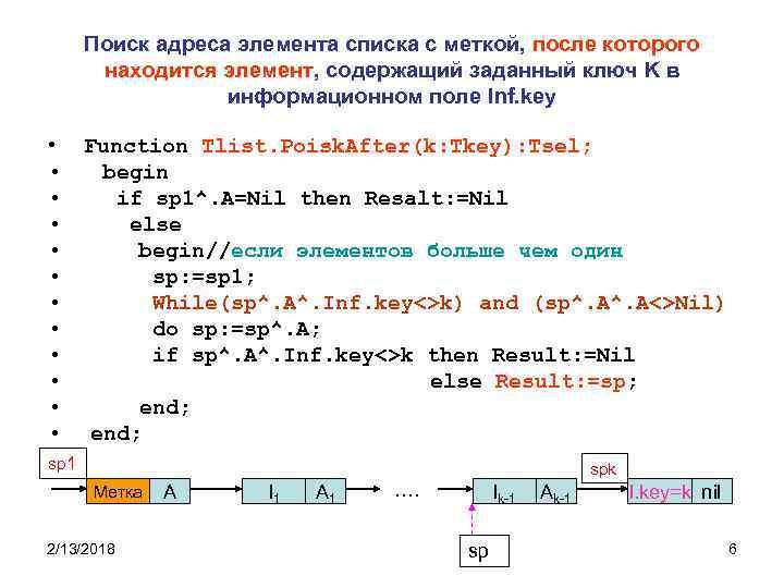 Поиск адреса элемента списка с меткой, после которого находится элемент, содержащий заданный ключ K