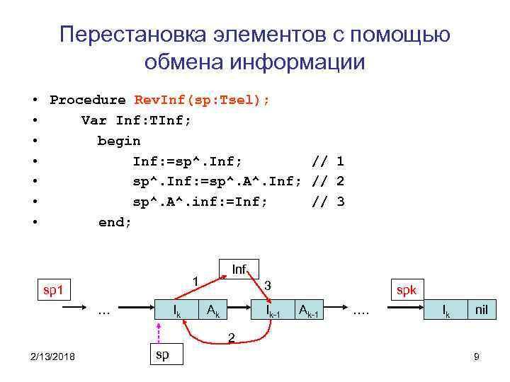 Перестановка элементов с помощью обмена информации • Procedure Rev. Inf(sp: Tsel); • Var Inf: