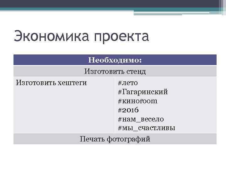 Экономика проекта Необходимо: Изготовить стенд Изготовить хештеги #лето #Гагаринский #киноroom #2016 #нам_весело #мы_счастливы Печать