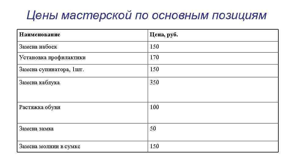 Цены мастерской по основным позициям Наименование Цена, руб. Замена набоек 150 Установка профилактики 170