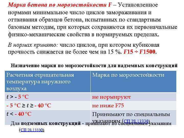 морозостойкость 75 циклов
