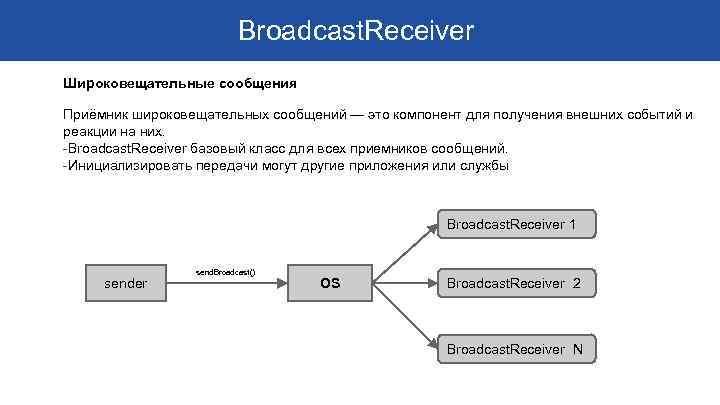 Broadcast. Receiver Широковещательные сообщения Приёмник широковещательных сообщений — это компонент для получения внешних событий