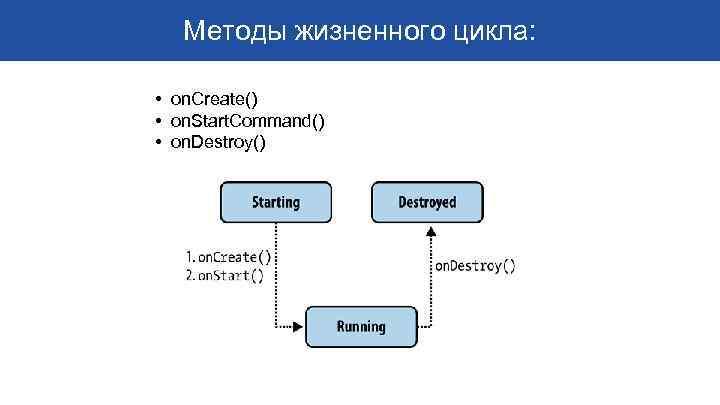 Методы жизненного цикла: • on. Create() • on. Start. Command() • on. Destroy()