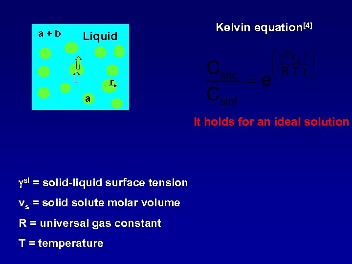a+b Liquid Kelvin equation[4] r a It holds for an ideal solution gsl =