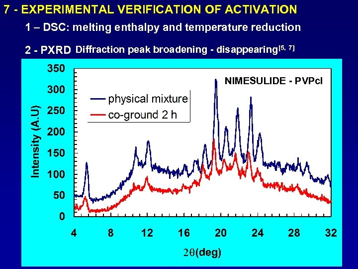 7 - EXPERIMENTAL VERIFICATION OF ACTIVATION 1 – DSC: melting enthalpy and temperature reduction