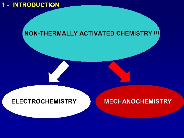 1 - INTRODUCTION NON-THERMALLY ACTIVATED CHEMISTRY [1] ELECTROCHEMISTRY MECHANOCHEMISTRY