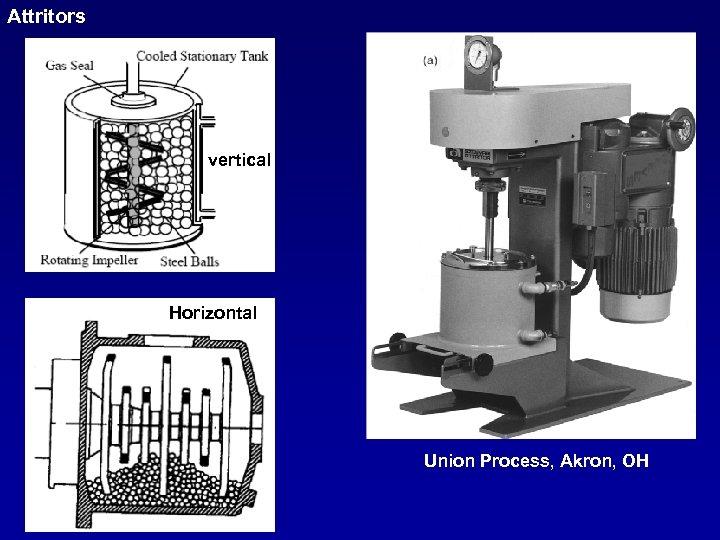 Attritors vertical Horizontal Union Process, Akron, OH