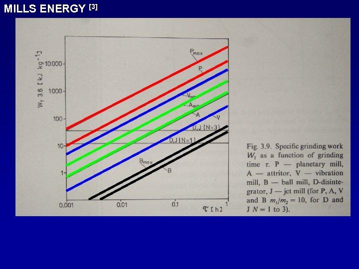MILLS ENERGY [3]