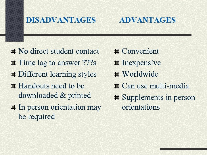 DISADVANTAGES No direct student contact Time lag to answer ? ? ? s Different
