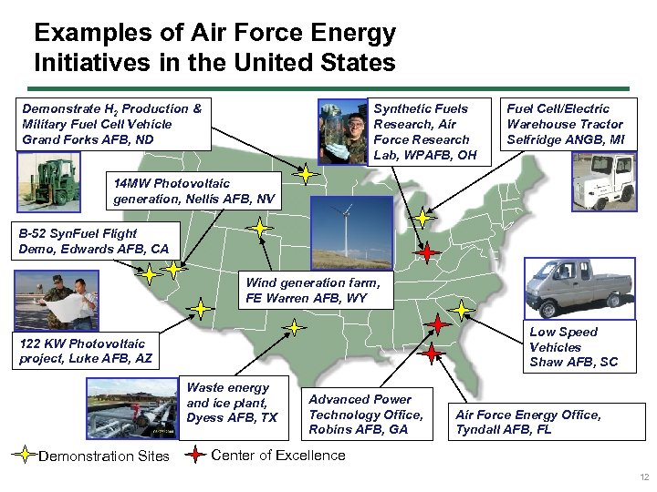Examples of Air Force Energy Initiatives in the United States Demonstrate H 2 Production