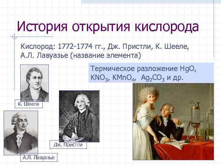 История открытия кислорода Кислород: 1772 -1774 гг. , Дж. Пристли, К. Шееле, А. Л.