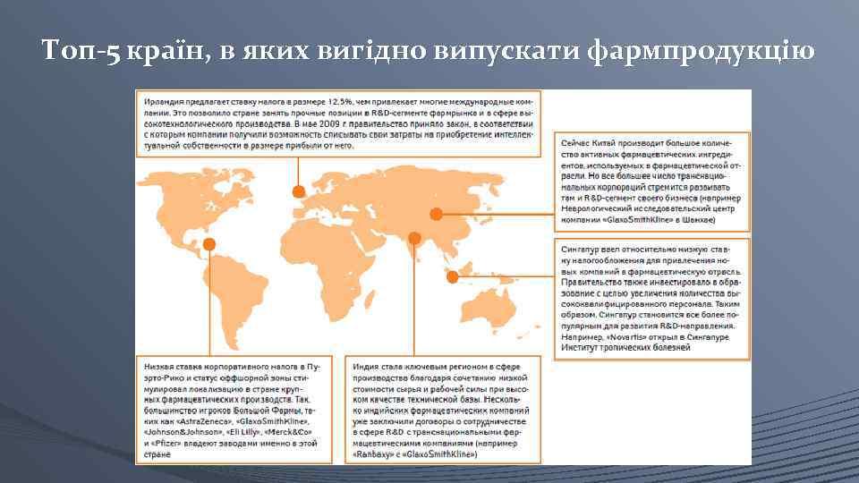 Топ-5 країн, в яких вигідно випускати фармпродукцію